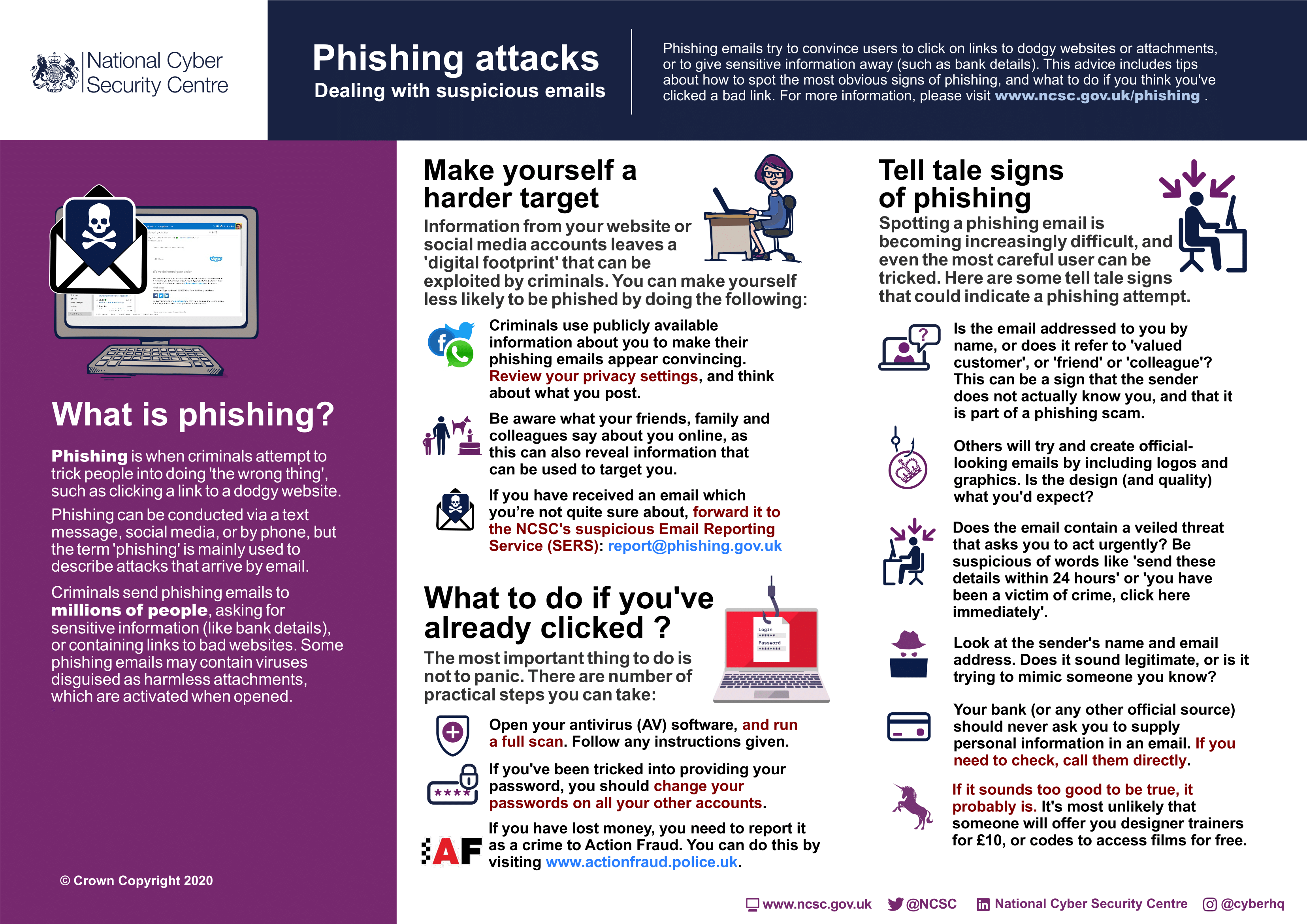 Phishing Advice-1