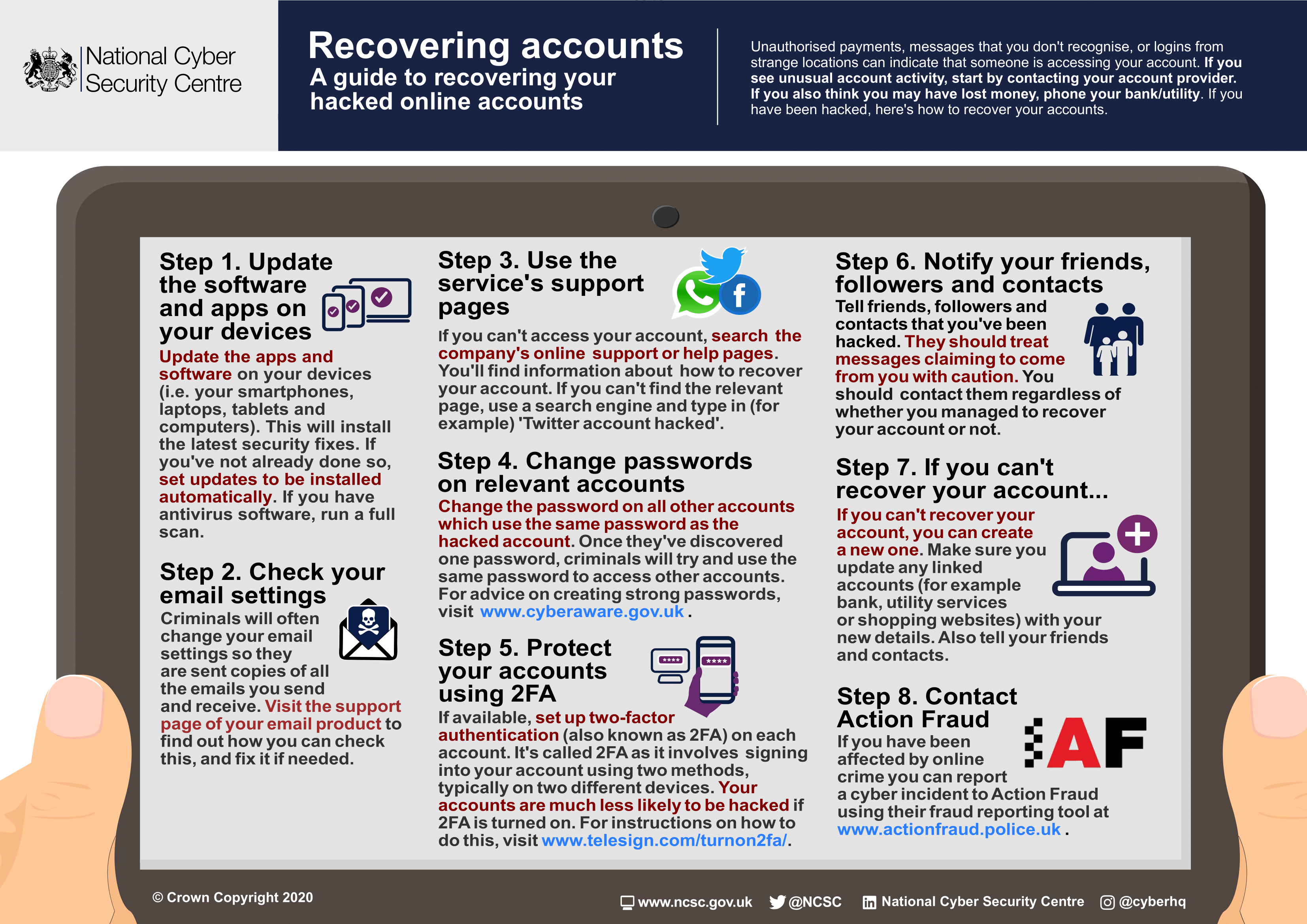 Recovering Accounts-1